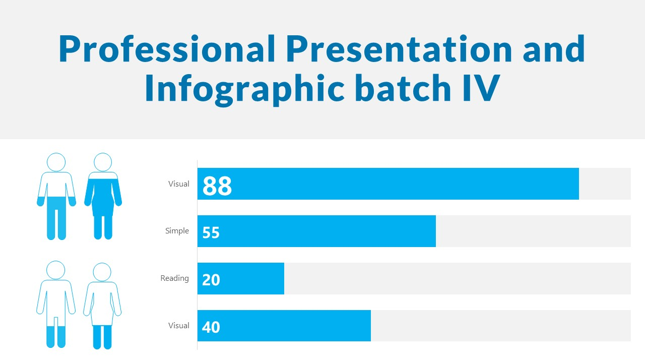 Distancing Learning : Professional Presentation and Infographic batch IV